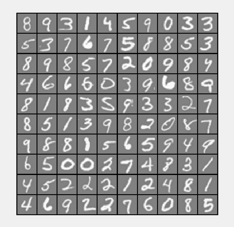 ex3_nn_figure3