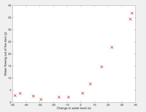 ex05_Figure1